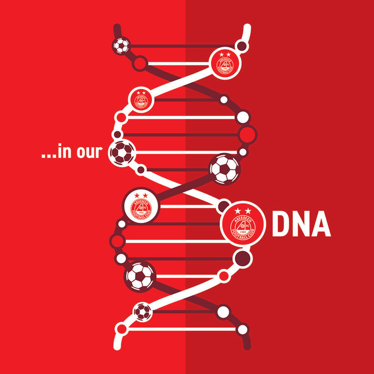 ITS IN OUR DNA CARD